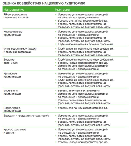 AKOS_KPI_2015_2