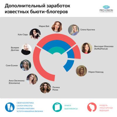Beauty_infographics